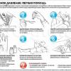 Как повысить давление что делать в домашних условиях 425