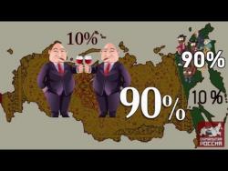 Кто разделил россиян на сверхбогатых и нищих?