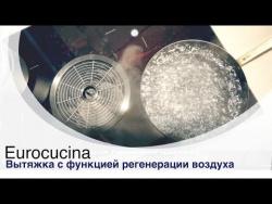 Eurocucina: вытяжка в варочной поверхности