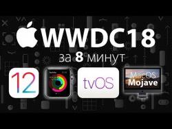 WWDC'18 за 8 минут: iOS 12, tvOS, WatchOS 5 и MacOS Mojave