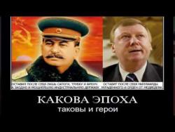 Репрессии 30 х или возмездие за 20 е ?  Месть Сталина.