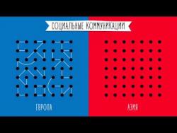 10отличий Европы отАзии