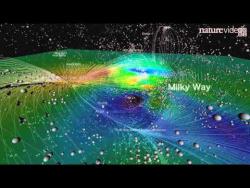 Адрес нашей Галактики - Ланиакея