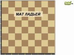Мат ладьей. Шахматный видео урок