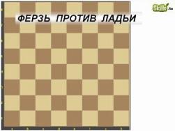 Шахматные окончания. Ферзь против ладьи (Эндшпиль)