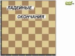 Ладейные окончания. Шахматный видео урок