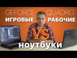 Рабочий ноутбук с Quadro против игрового с GeForce. Тест и обзор MSI WT72 6QN, GT725 и Lenovo Y7070