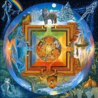 Символизм земли