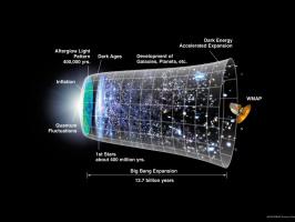 История Вселенной