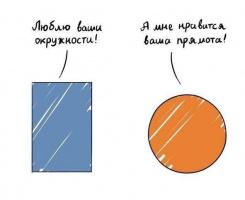Геометрия любви
