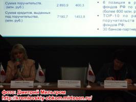 Лариса Лукина презентация