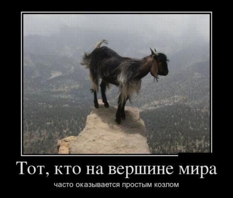 Александр Я