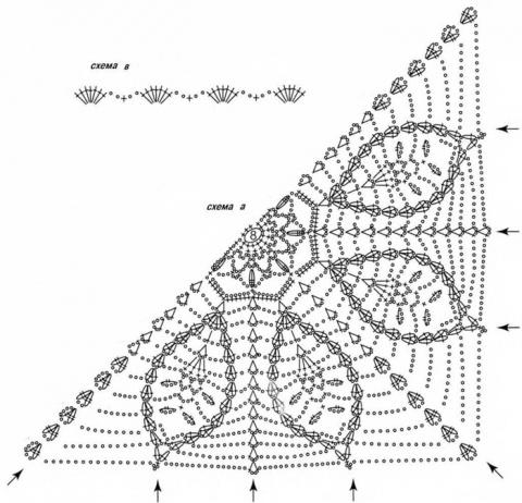 Схема вязания треугольной шали