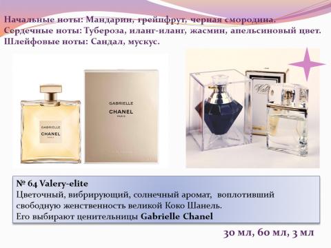 парфюмерия Valery-elite, новинка аромат № 64