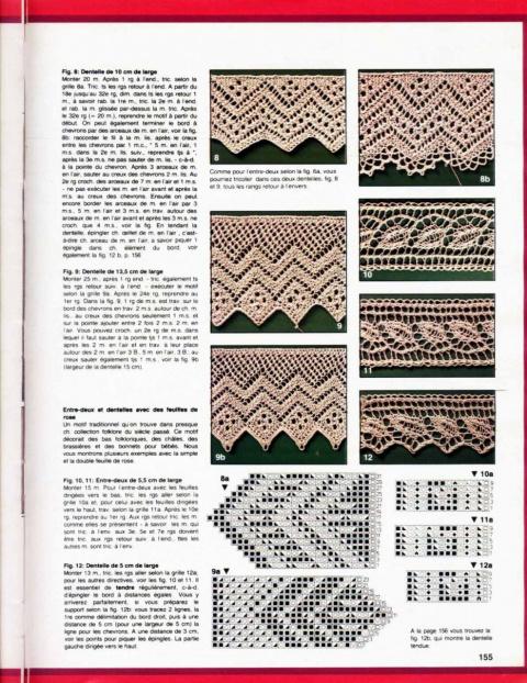 Вязание спицами ажурной каймы схема и описание 65