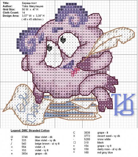 Схема вышивки бараша из смешариков