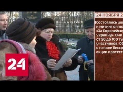 Евромайдан. Начало событий в 2013 году
