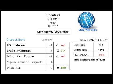 Фокус рынка 23.06.2017
