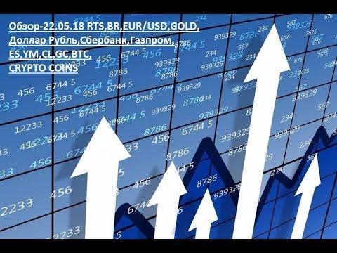Обзор-22.05.18 RTS,BR,EUR/US…
