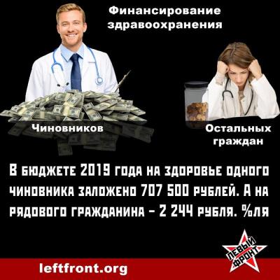 Путинское здравоохранение