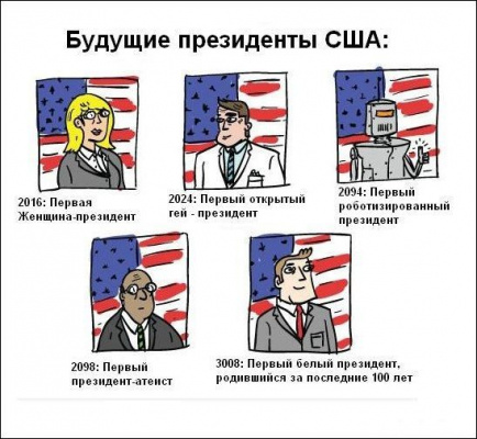 Будущие президенты США