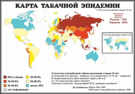 Карта табачной эпидемии