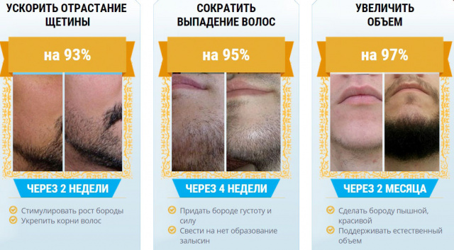 обновлена: Сбербанк ускорить рост волос на лице в домашних условиях если компьютера замена