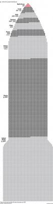 Мировой ядерный арсенал