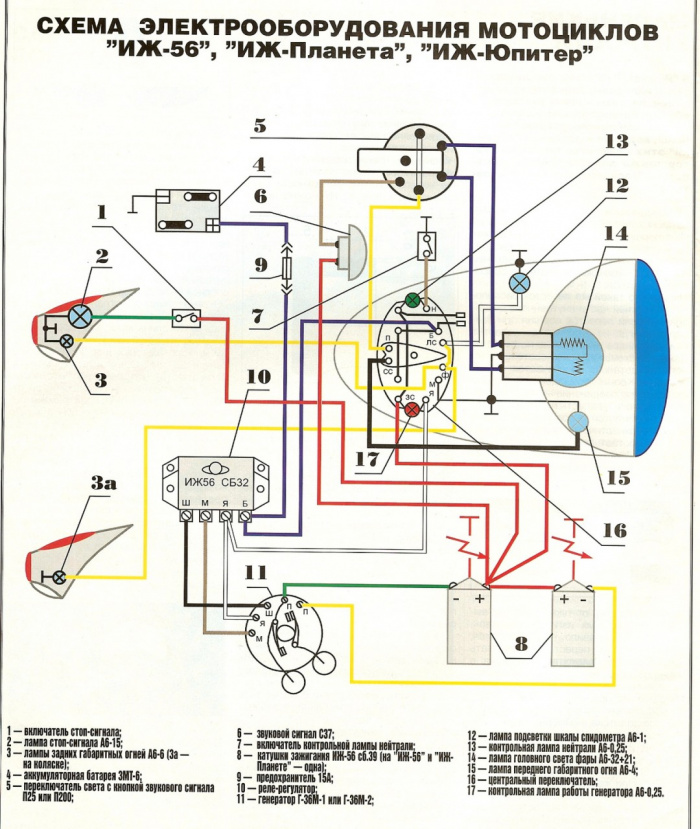 Актуальная схема проводки ИЖ