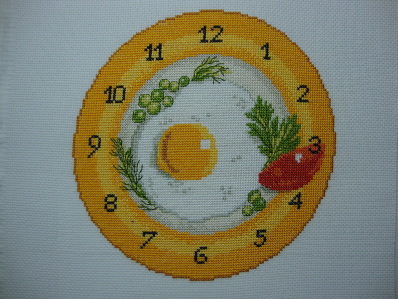 Время завтрака (будущие часы)