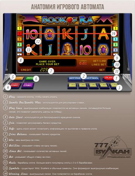 Как играть в игровые автоматы