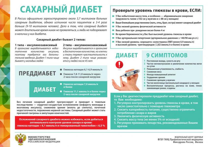 Сахарный диабет влияет на зрение service-gsm-mobileru