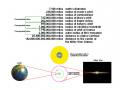 Сравнение размеров Земли и звезд