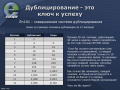 КЛАССИЧЕСКАЯ СХЕМА СОЗДАНИЯ ГРУППЫ В ЕН101 ЗА ГОД