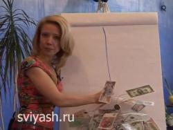 Как привлечь деньги - мини тренинг Юлии Свияш