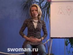 Развитие женственности - тренинг для женщин Юлии Свияш