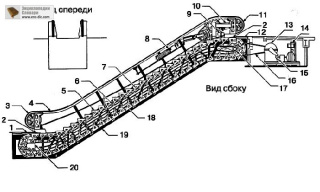 Кто и когда придумал эскалатор метро?