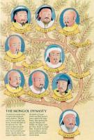 Преемники Чингис-хана