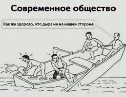 Современное общество
