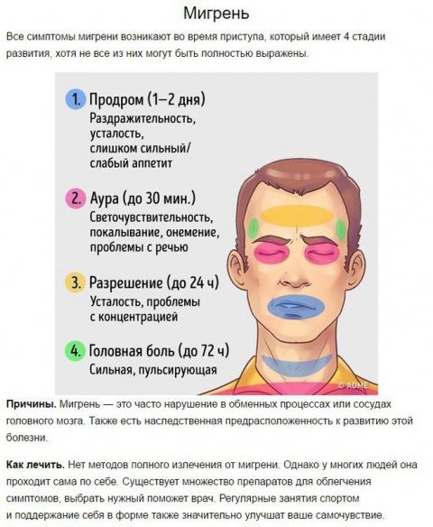 5 типов головной боли и спос…