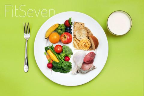 Основы питания в цифрах
