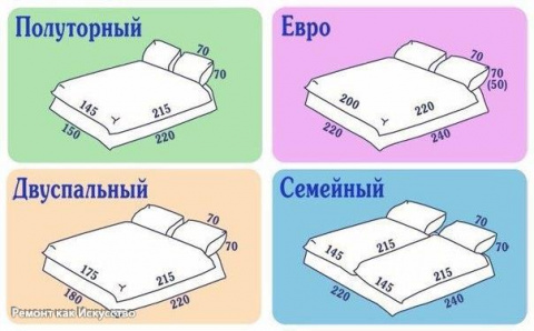 Размеры постельного белья. Н…
