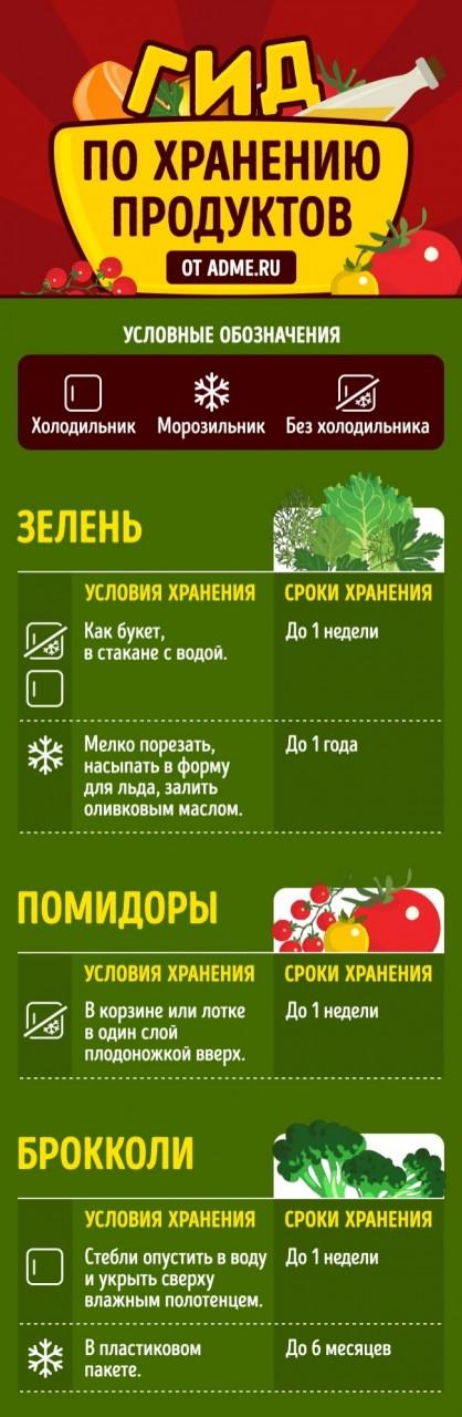 Как сохранить продукты свежи…