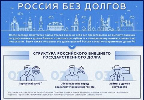Россия избавилась от заемног…