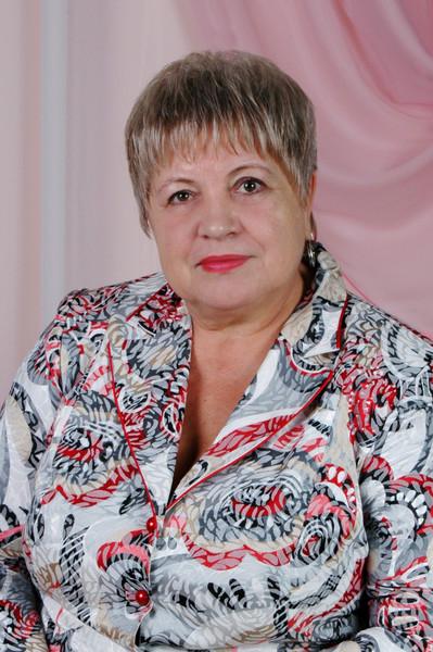 Валентина Кускова