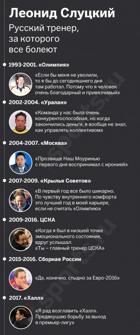 Русский тренер, за которого …