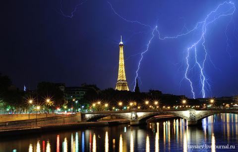 Что нужно знать о Париже