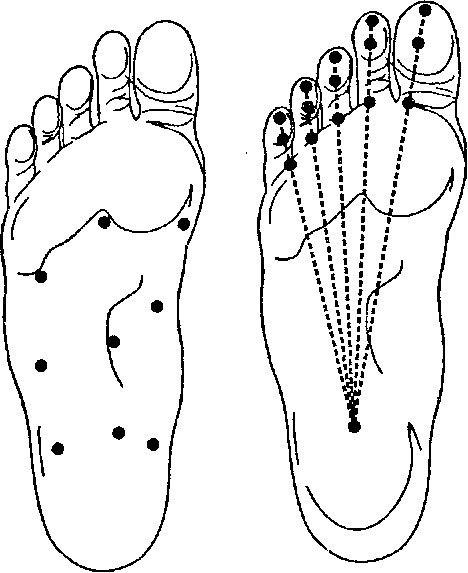 Китайский массаж стоп «Цзинло» от ста болезней