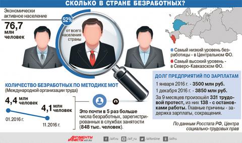 Что ждет российский рынок тр…
