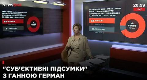 92% зрителей украинского тел…
